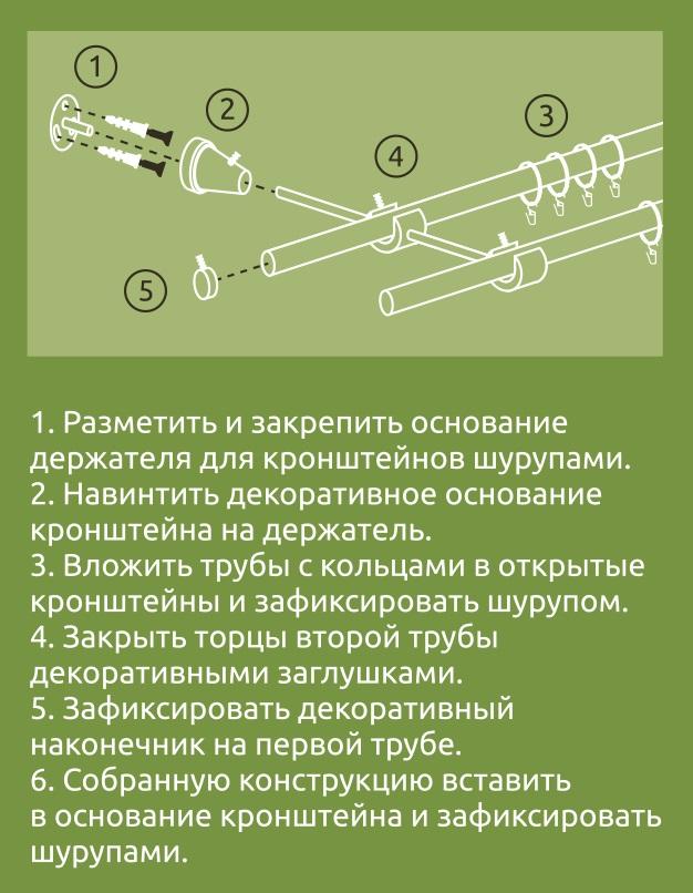 Инструкция по установке металлического карниза двухрядного